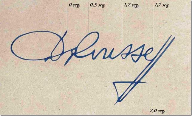 assinatura dilma rousseff
